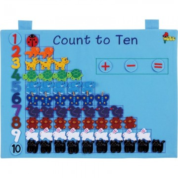 Kingdam Wall Chart - Count to Ten