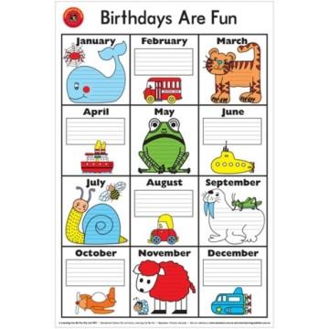 Charts - Birthday